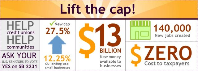 Member Business Lending: Raise the cap so credit unions to help the economy and small businesses.